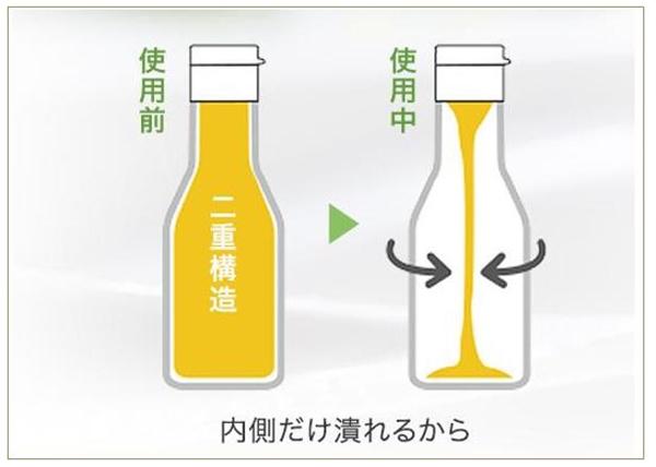 マイナチュレ シャンプーの容器は酸化や菌の混入も防ぐ!