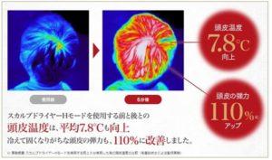 ヤーマン遠赤外線ドライヤーの美容音波振動マッサージで育毛効果