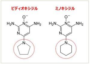 ミノキシジルとピディオキシジルの分子構造を酷似している